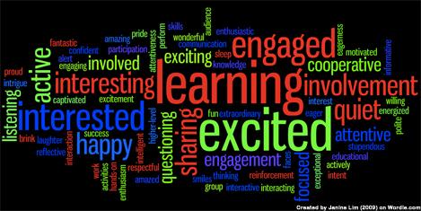 Videoconferencing Adjectives