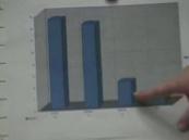 Pet Graph